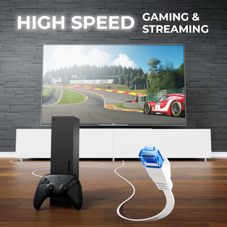 cat 6 patchkabel netzwerkkabel flachkabel ethernet lan flach kabel 0 25m 30m ebay. Black Bedroom Furniture Sets. Home Design Ideas
